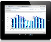 ToolsGroup lanza una app para iPad